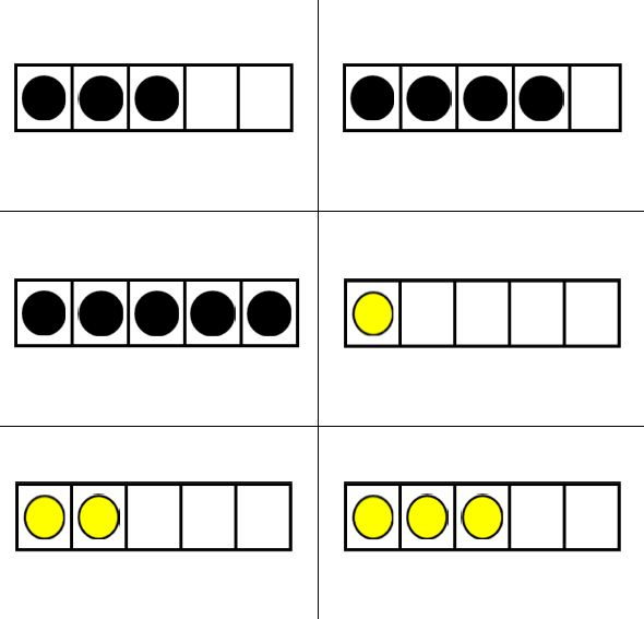 Finding a Focus for Early Numeracy