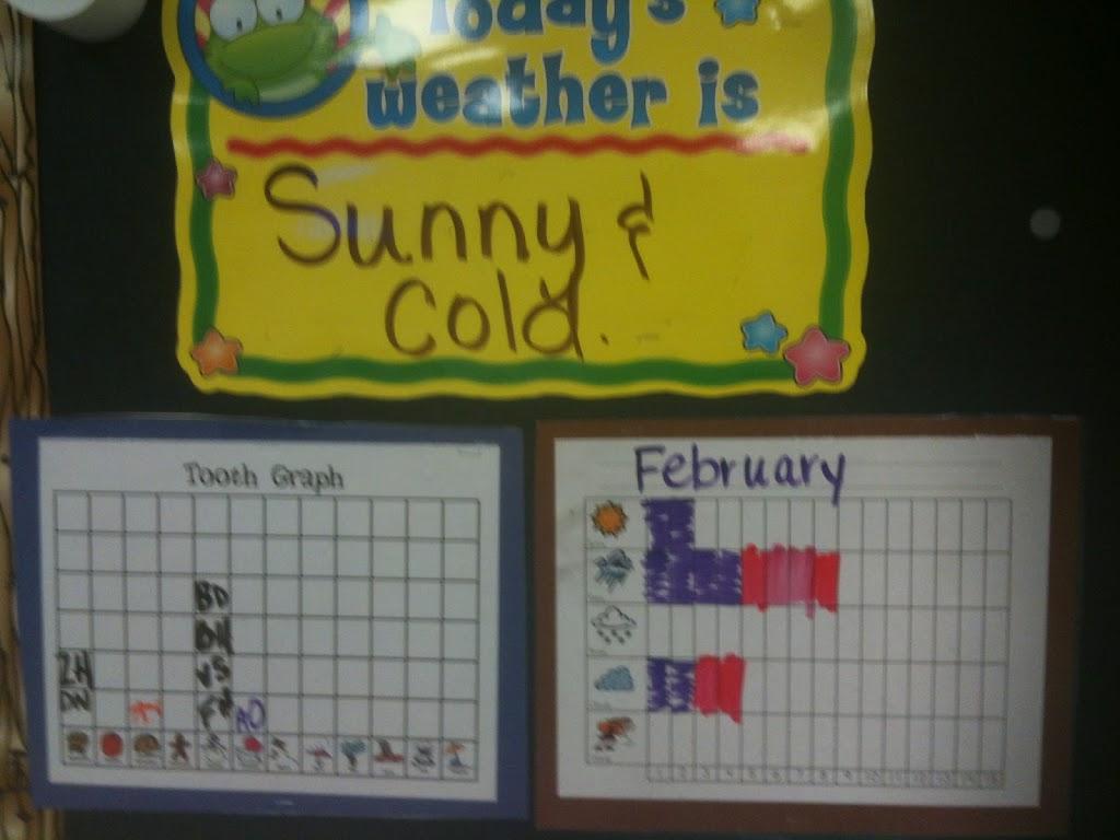 Math Workshop...Am I Really in Kinder? - Math Coach\'s Corner