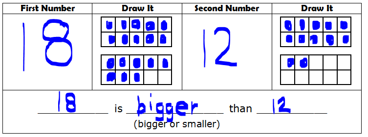 Comparing Numbers Using TenFrames Math Coachs Corner – Ten Frame Worksheets