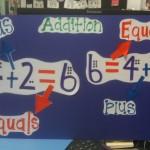 Reading Math Symbols