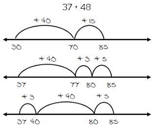 math worksheet : open number line addition  math coach s corner : Addition Using A Number Line Worksheet