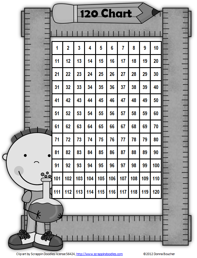 New Hundred Chart Resource