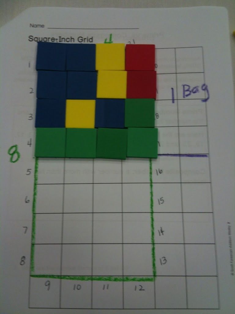 Using Area Models for Multiplication, Perimeter, and Area - Math ...