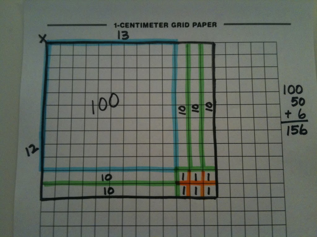 Using Area Models for Multiplication, Perimeter, and Area - Math Coachu0026#39;s Corner
