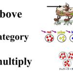 Math CCSS Vocabulary Resource