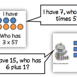 Visualizing the Difference Between Addition and Multiplication