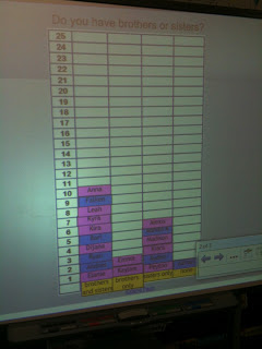 Daily Graphing in Action