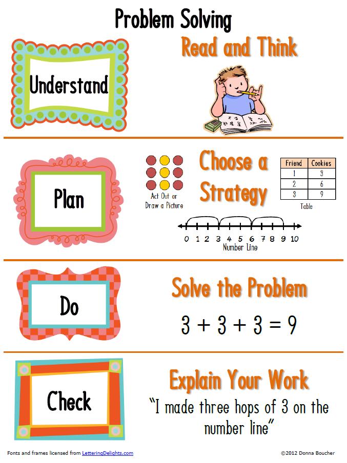 Math Problem Solving Strategies List math problem solving – Math Problem Solving Strategies Worksheets