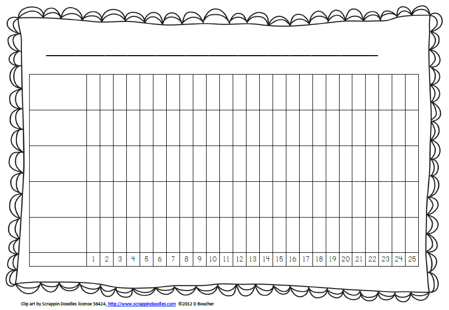 bar graph with five columns horizontal1 math coach s corner