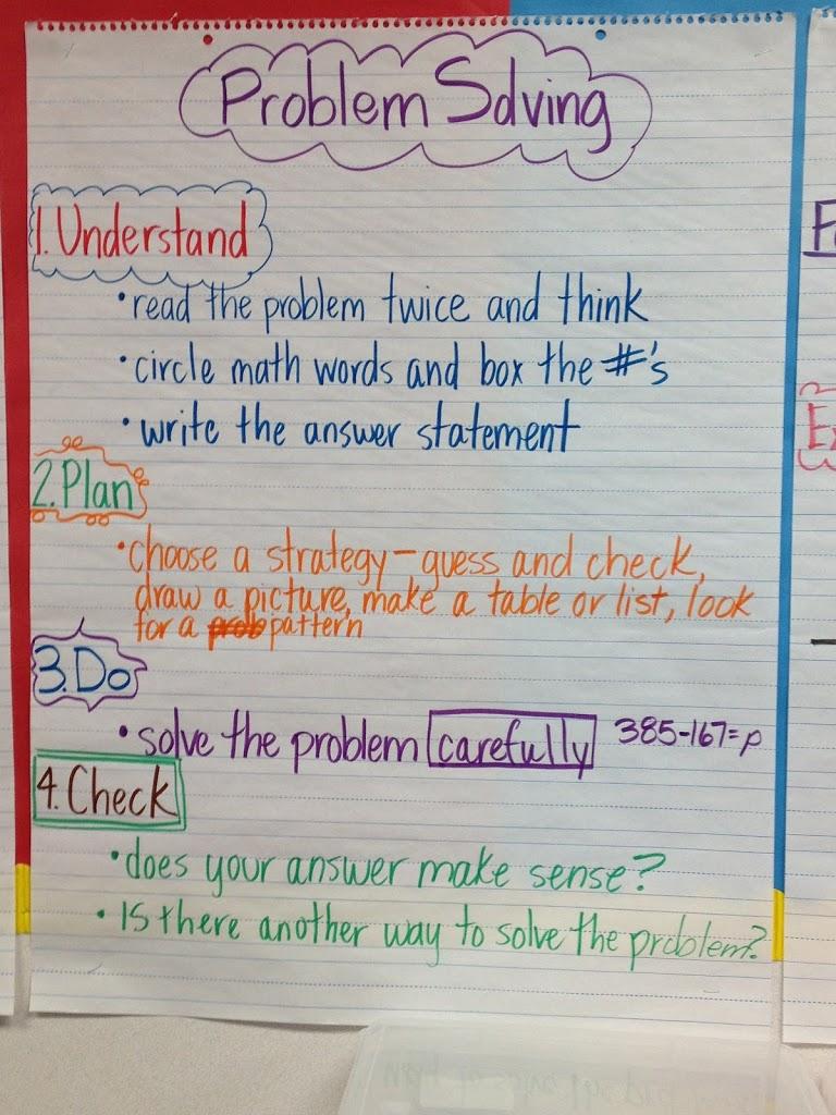 5th grade anchor charts math coachs corner 5th grade anchor charts ccuart Choice Image
