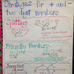 Anchor Charts for Addition and Subtraction Strategies