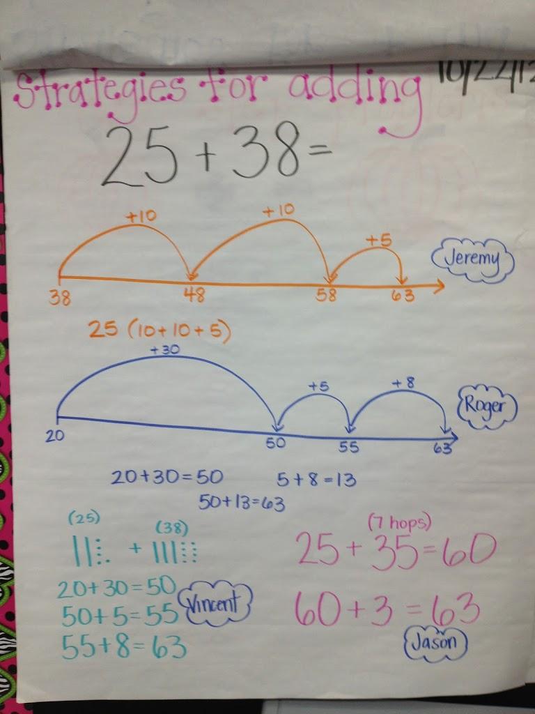 Image result for make maths visible addition