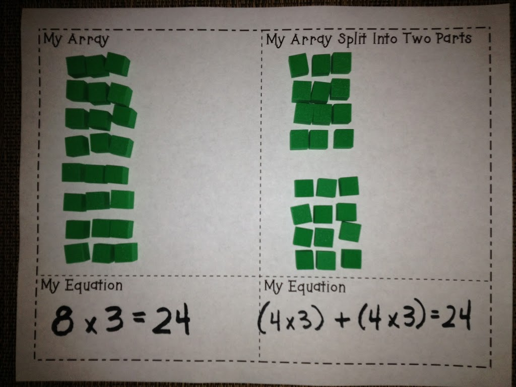 Demystifying the Distributive Property Math Coachs Corner – Distributive Property of Multiplication Worksheets 6th Grade