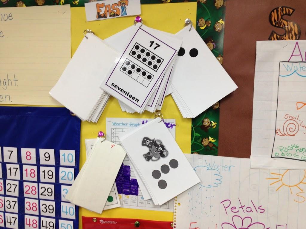 Using Dot Cards to Build Number Sense
