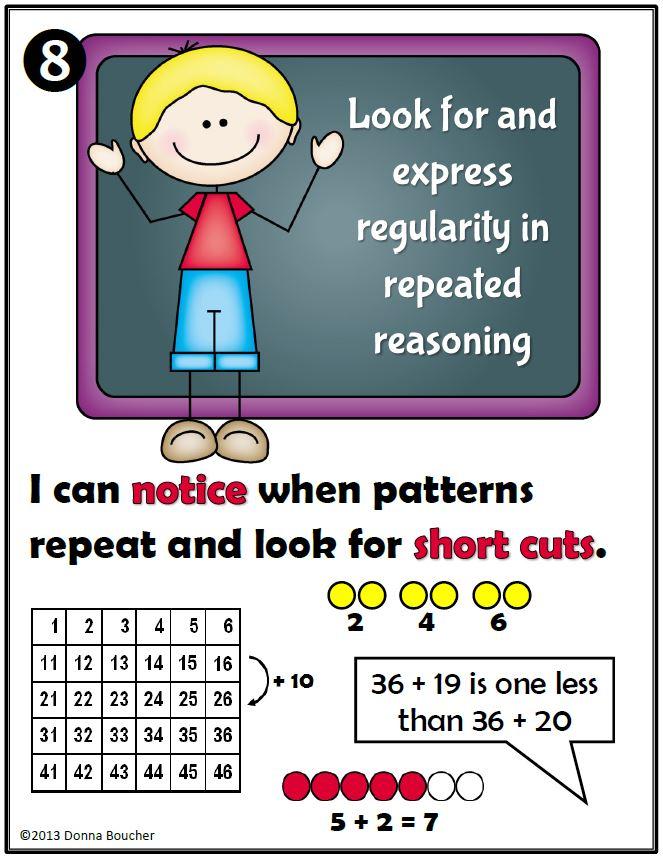 Common Core Mathematical Practices Posters - Math Coach\'s Corner