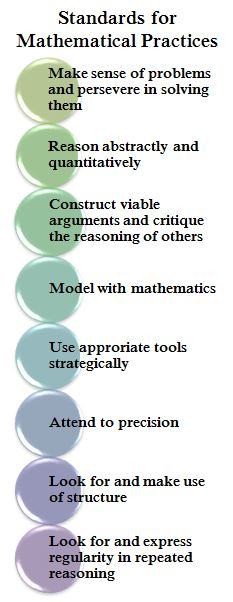Fantastic Mathematics Practices Photos - Printable Math Worksheets ...