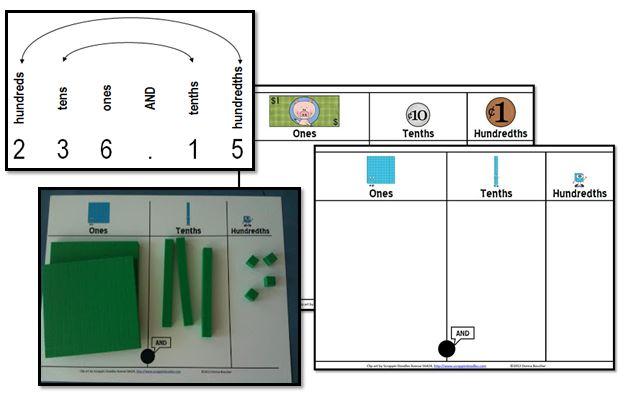 extending decimal place value understanding through problem solving math coach 39 s corner. Black Bedroom Furniture Sets. Home Design Ideas