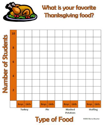 Thanksgiving Graph