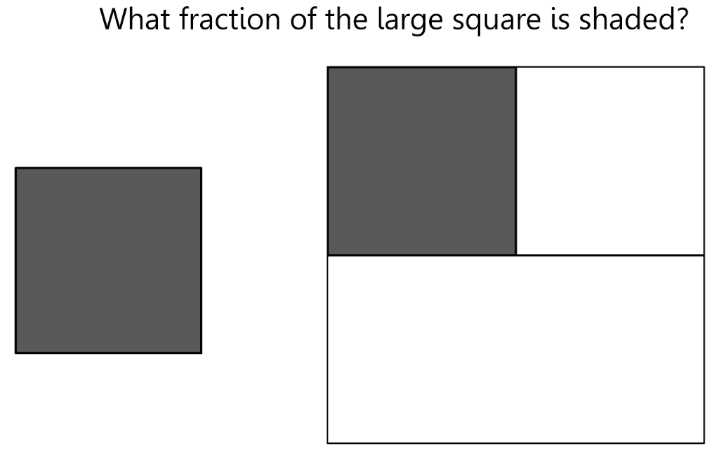 Fractions With Unequal Partitions Math Coachs Corner