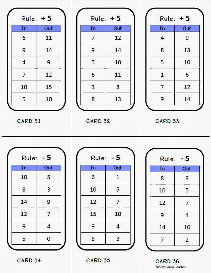 Robot Rules Function Tables - Math Coach's Corner