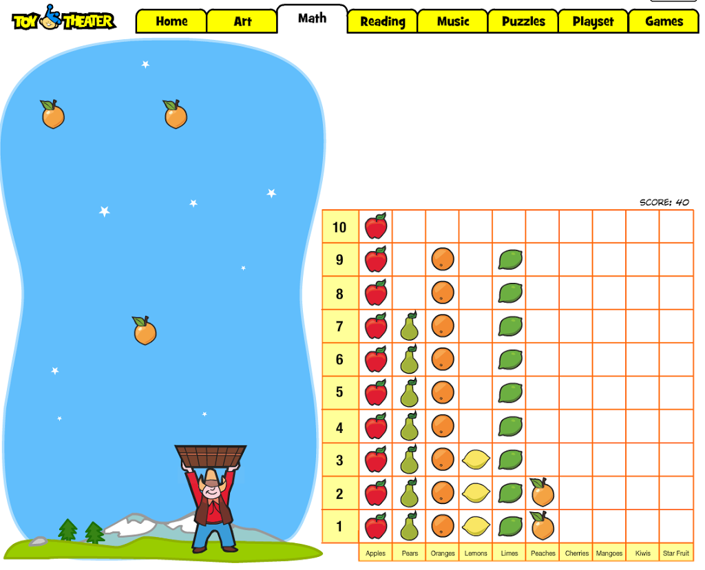Using Technology to Develop Early Graphing Skills - Math Coach's ...