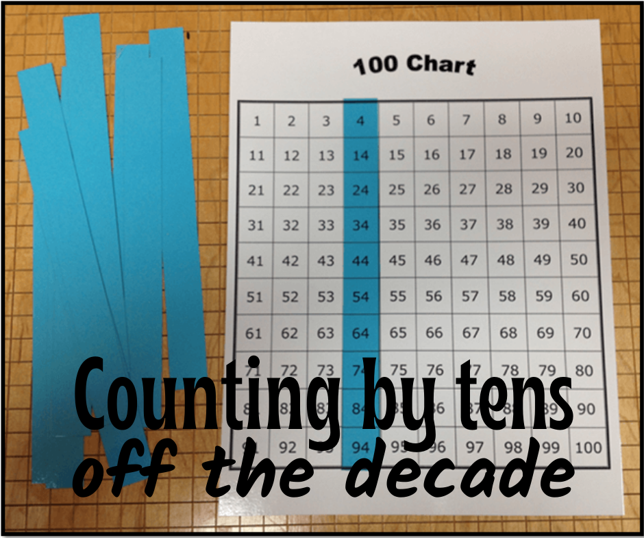 Counting by Tens off the Decade on a 100 Chart