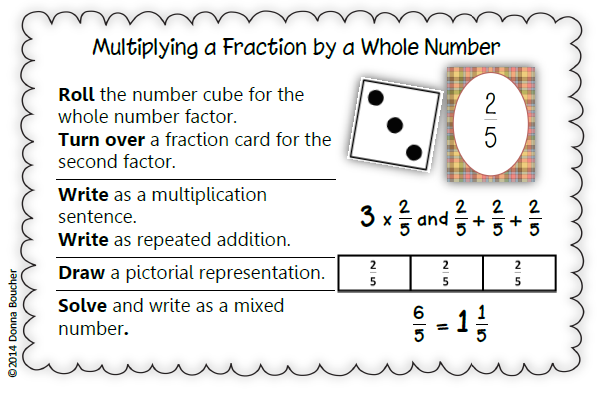 Multiplying Fractions Math Coachs Corner – Multiply Fraction by Whole Number Worksheet