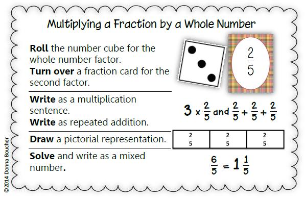 photograph regarding Multiplying Fractions Games Printable called Multiplying Fractions - Math Coachs Corner
