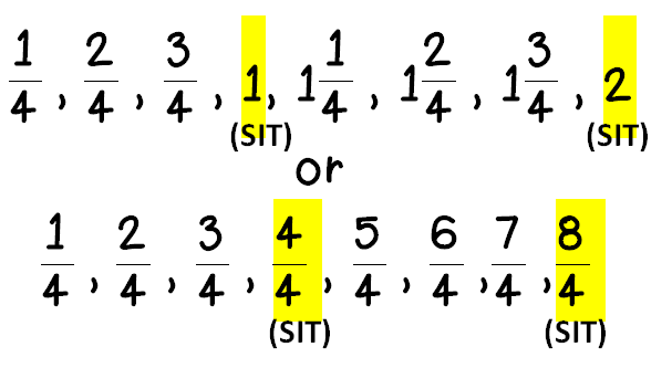 Number Names Worksheets skip counting activity : Skip-Counting...It Ain't Just 2s, 5s, and 10s! - Math Coach's Corner