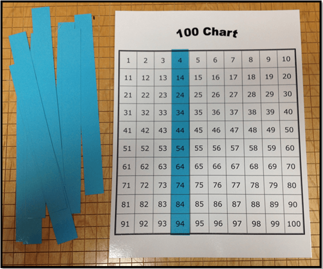 Counting by Tens off the Decade on a 100 Chart - Math Coach\'s Corner