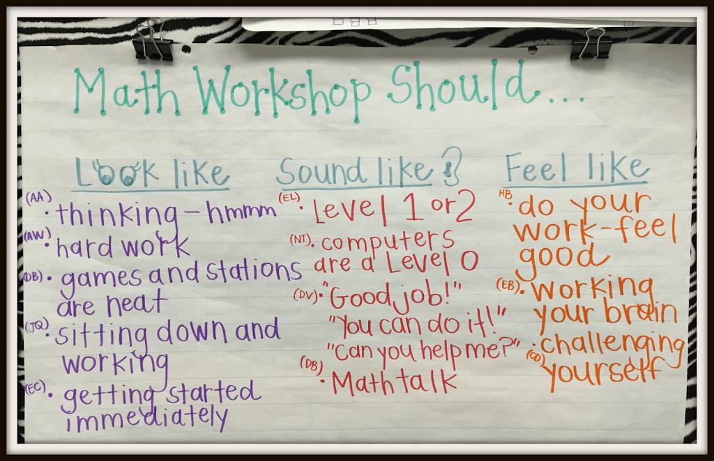 Anchor Charts to Support Math Workshop Math Coachs Corner – Math Chart