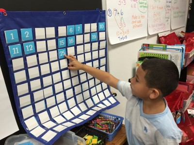 Conquering the Hundred Chart - Math Coach's Corner