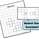 Hundred Chart Assessment