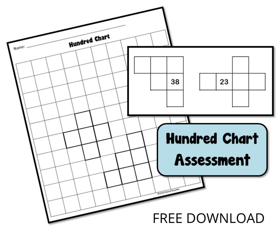 Hundred Chart Assessment