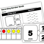 Number Bonds and Part/Whole Thinking