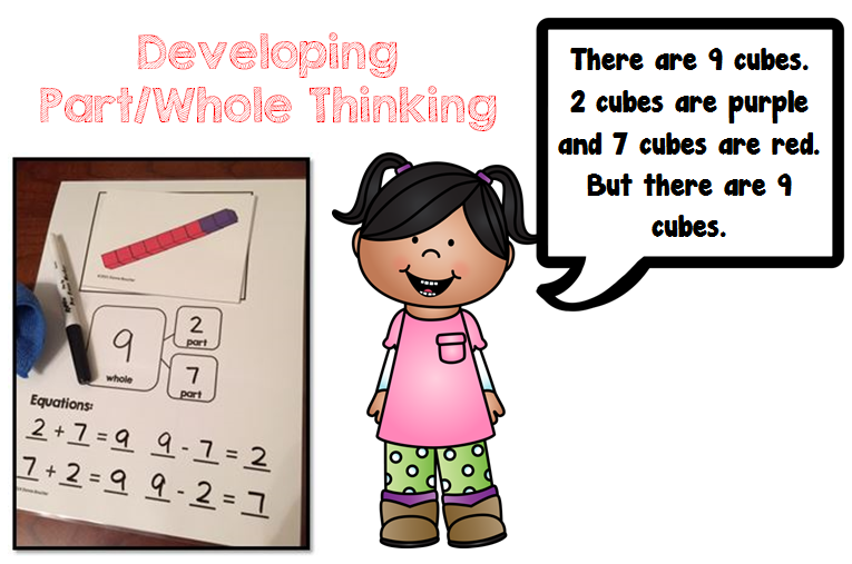 Developing Part/Whole Thinking