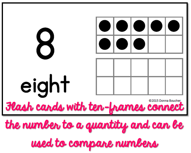 Reading and Writing Numbers to 20 - Math Coach\'s Corner