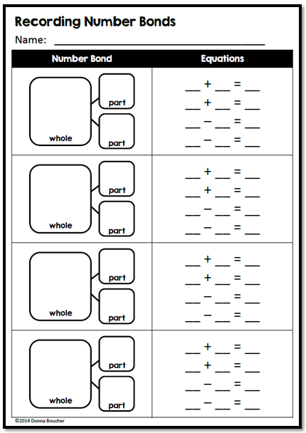 Developing Part Whole Thinking Math