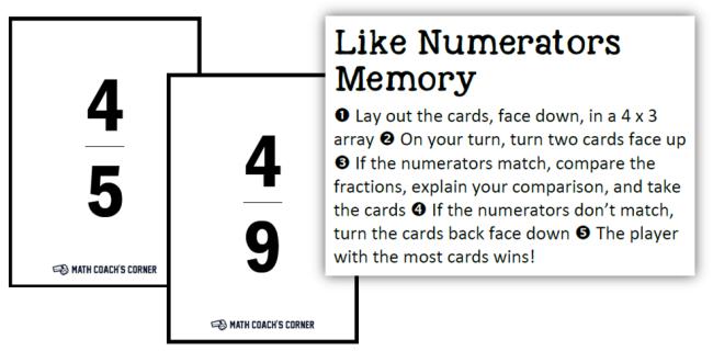 Like Numerators Memory