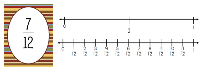 Compare Fractions to One Half Number Line