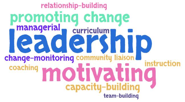 ImplementingGM Leadership Cloud
