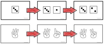 Subitizing Perceptual and Conceptual Blog 3