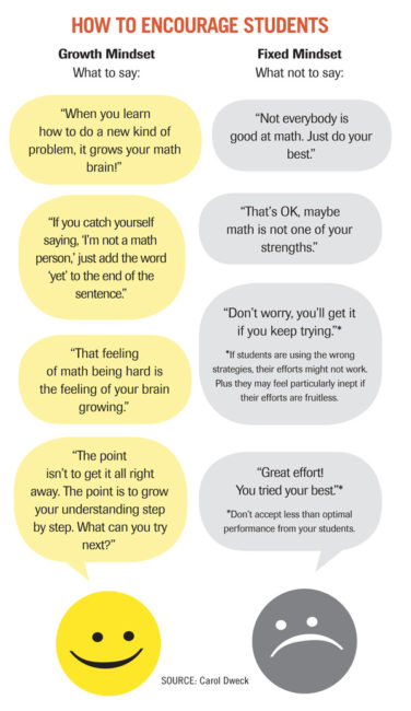 growth-mindset-poster-dweck