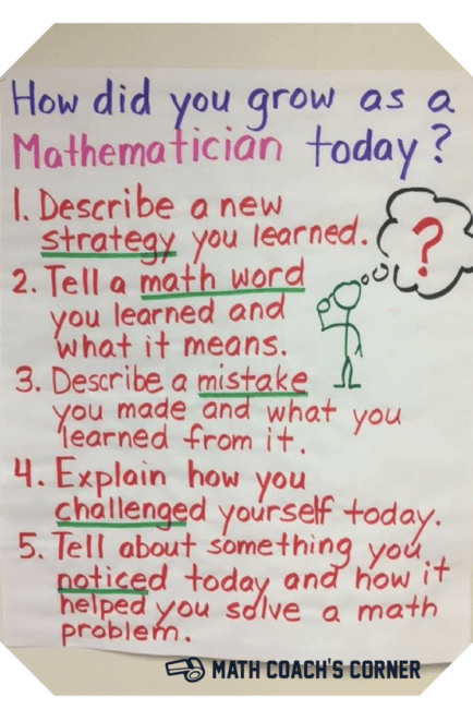 Encouraging Student Self-Reflection - Math Coach's Corner