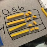 Building Understanding for the Math Operations