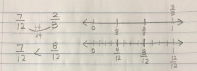 Drawing number lines to visualize equivalent fractions math me writing 712 and 23 in my math journal what relationship do you notice with the denominators here student times 4 me explain ccuart Gallery