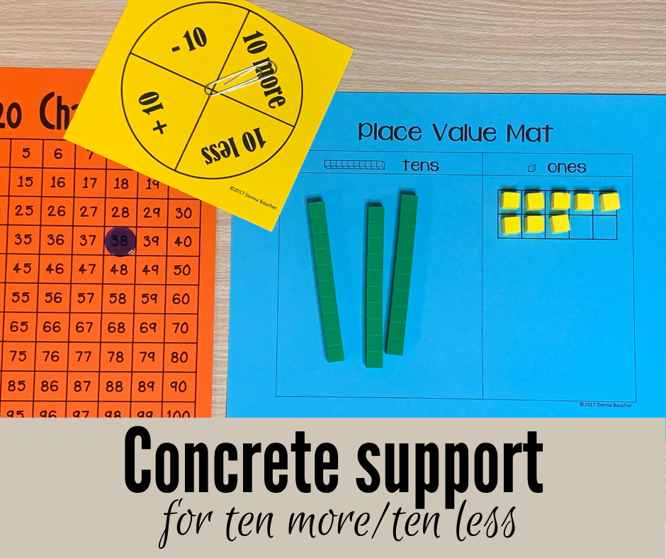 Concrete Support for Learning Ten More/Ten Less