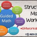 Structuring Guided Math Workshop