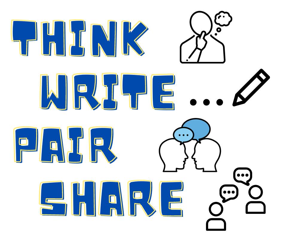 Think-Write-Pair-Share