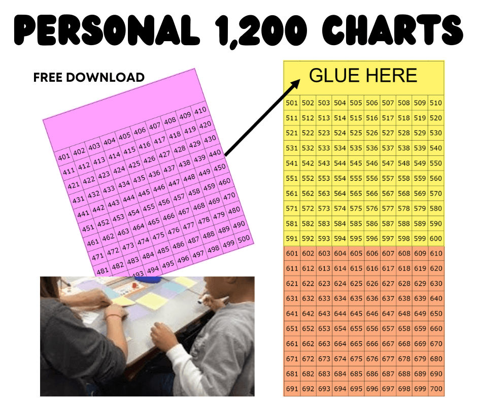Personal 1,200 Charts